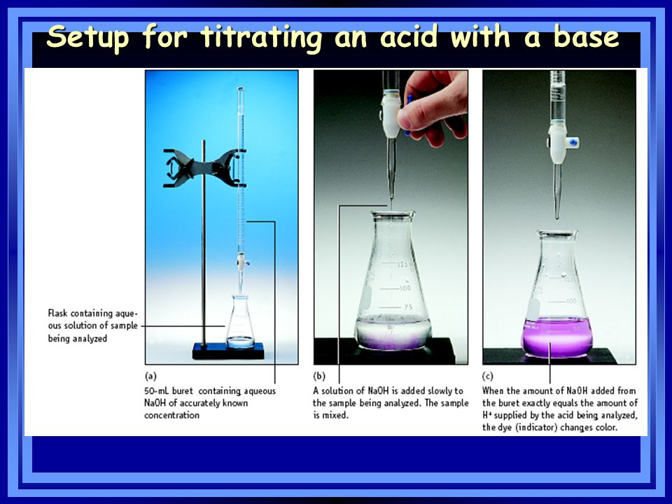TitrationTitration 1. Add solution from the buret.