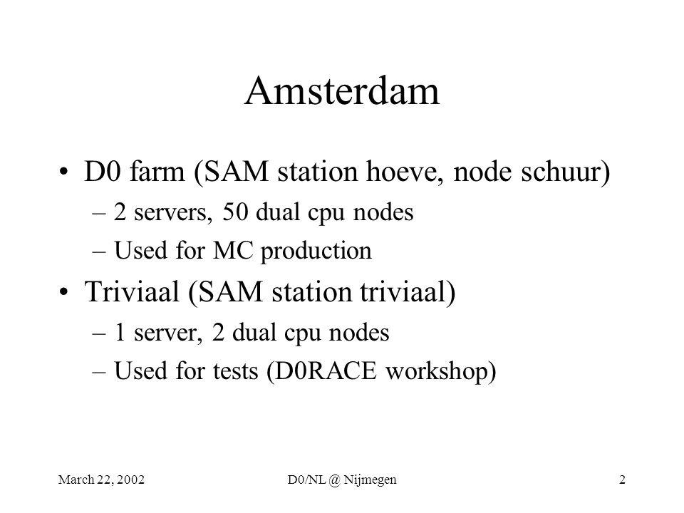 March 22, 2002D0/NL @ Nijmegen2 Amsterdam D0 farm (SAM station hoeve, node schuur) –2 servers, 50 dual cpu nodes –Used for MC production Triviaal (SAM station triviaal) –1 server, 2 dual cpu nodes –Used for tests (D0RACE workshop)