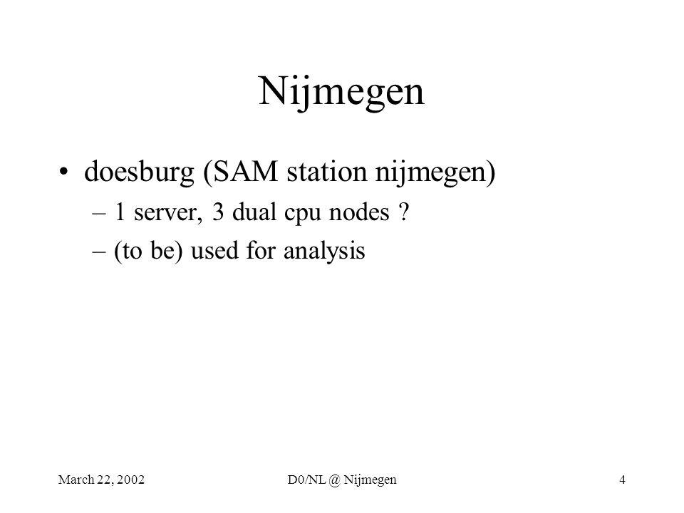 March 22, 2002D0/NL @ Nijmegen4 Nijmegen doesburg (SAM station nijmegen) –1 server, 3 dual cpu nodes .