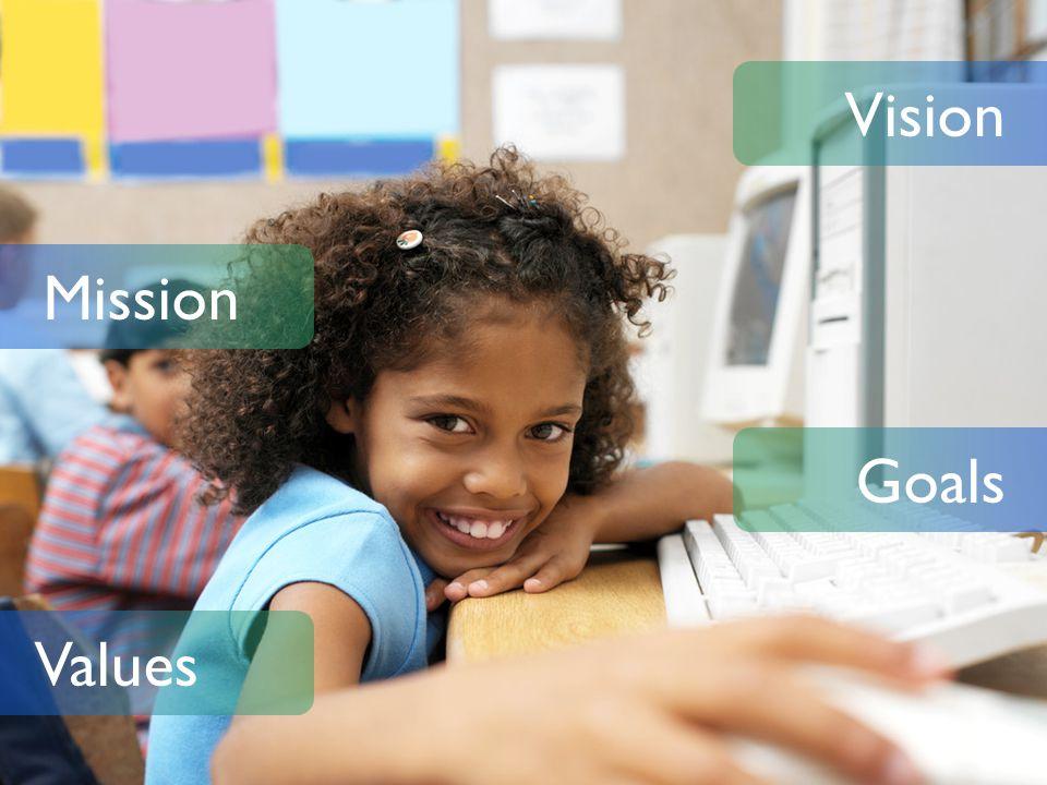 Vision Goals Mission Values