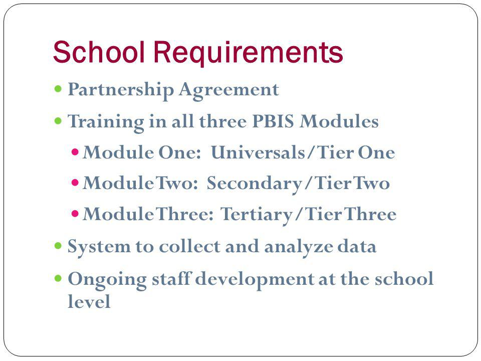 Features of PBIS Total staff commitment to managing behavior School-wide, clearly defined expectations Teaching component for behavior System to recognize and acknowledge appropriate behavior Clearly defined consequences for problem behavior that exist on a continuum Plan to support students with chronic, challenging behaviors