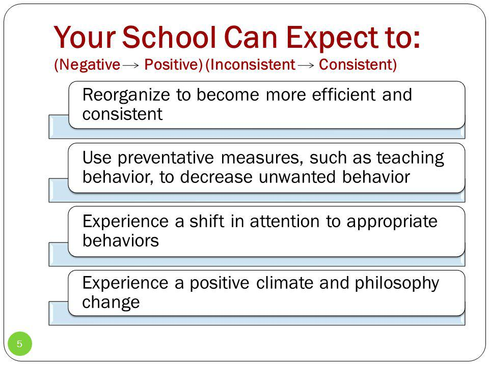 Your School Can Expect to: (Negative Positive) (Inconsistent Consistent) 5