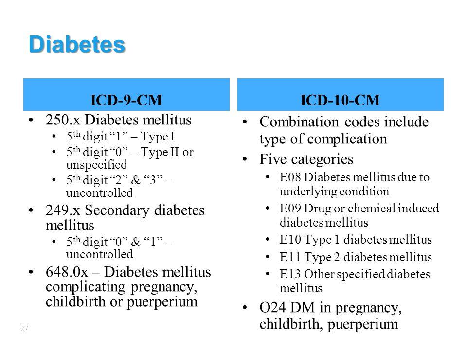 "Diabetes ICD-9-CM 250.x Diabetes mellitus 5 th digit ""1"" – Type I 5 th digit ""0"" – Type II or unspecified 5 th digit ""2"" & ""3"" – uncontrolled 249.x Se"