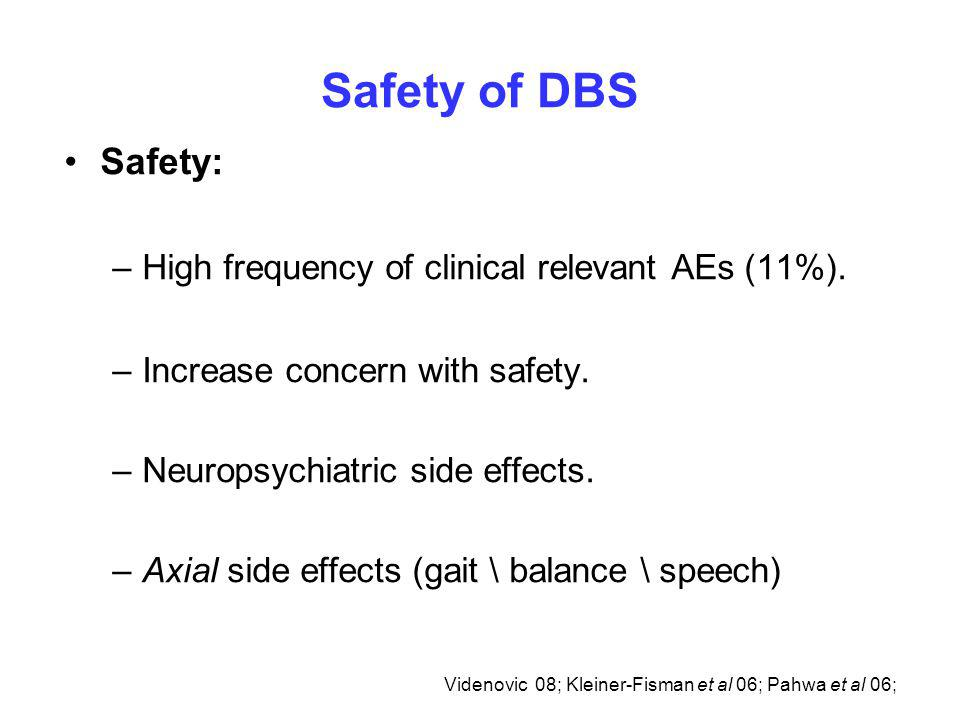 Safety of DBS Safety: –High frequency of clinical relevant AEs (11%).