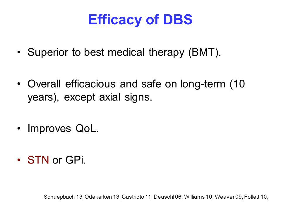 Efficacy of DBS Superior to best medical therapy (BMT).