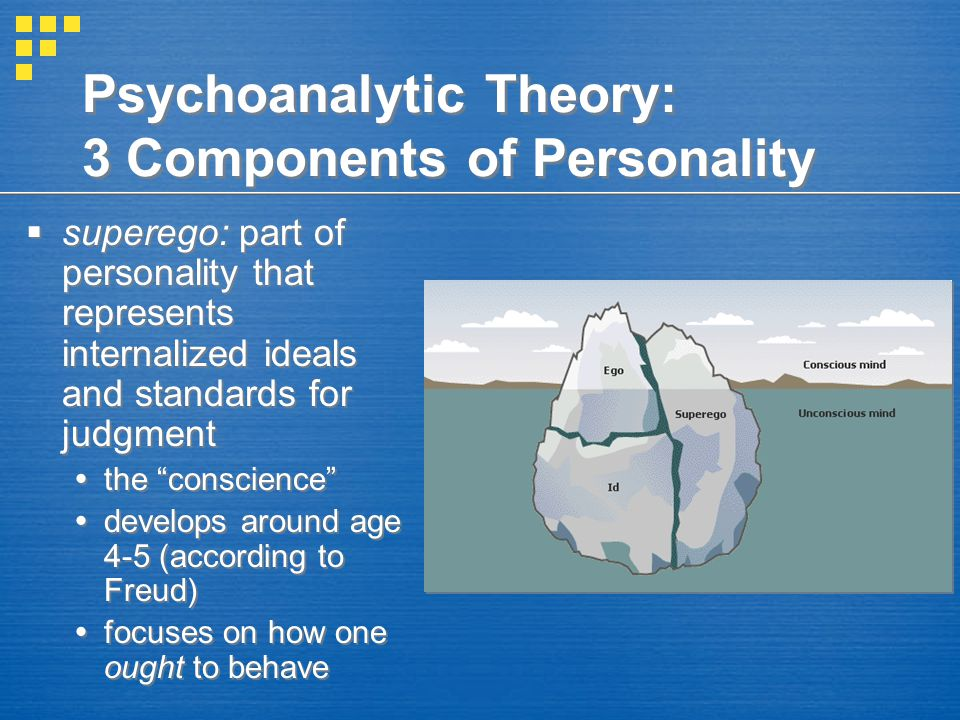 Psychoanalytic Theory: 3 Components of Personality  superego: part of personality that represents internalized ideals and standards for judgment  th