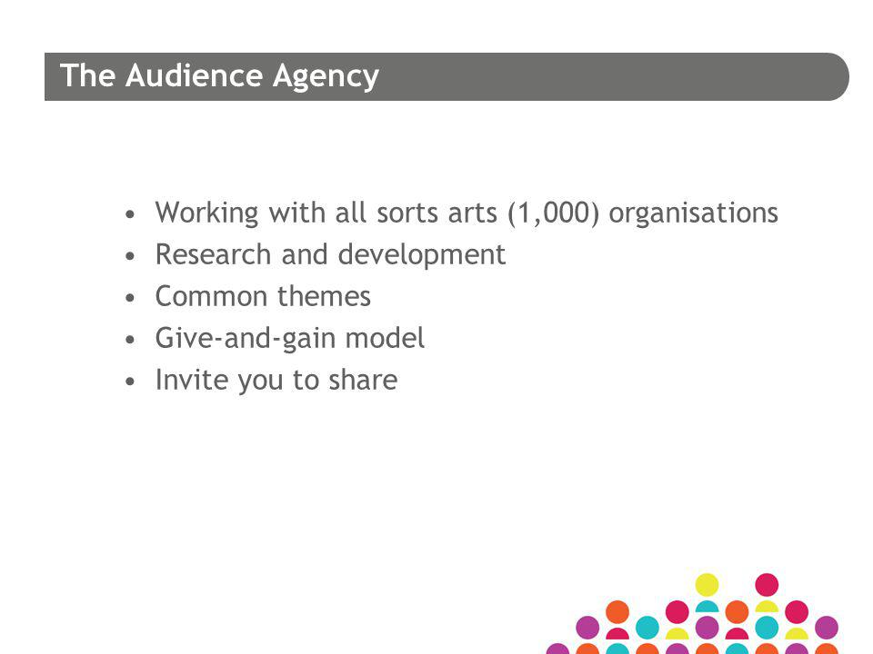 Audience Development… Organisational process to meet the needs of existing and potential audiences… and develop ongoing relationships Includes marketing, commissioning, programming, education, customer care and distribution An organisational process and philosophy… putting audiences at the centre of the vision The actions we take to involve people, to understand their needs and interests, and to create an environment and experience that appeals to them