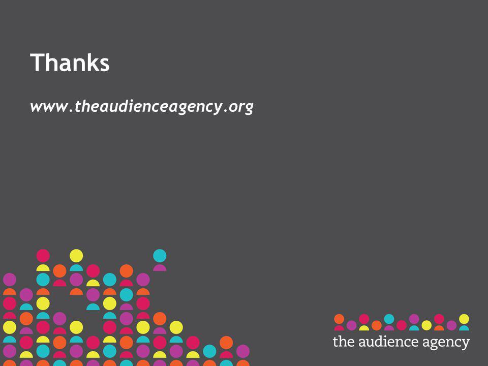 Thanks www.theaudienceagency.org