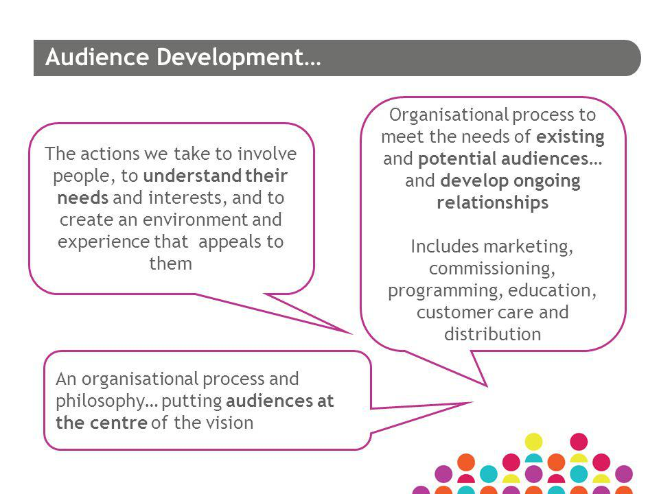 Audience Development… An organisational process and philosophy… putting audiences at the centre of the vision