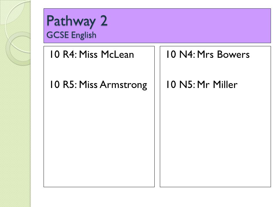 Pathway 2 GCSE English 10 R4: Miss McLean 10 R5: Miss Armstrong 10 N4: Mrs Bowers 10 N5: Mr Miller