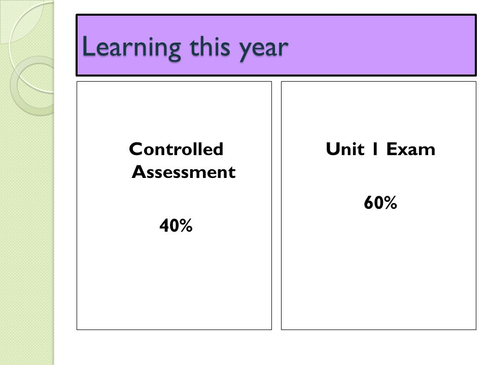 Learning this year Controlled Assessment 40% Unit 1 Exam 60%