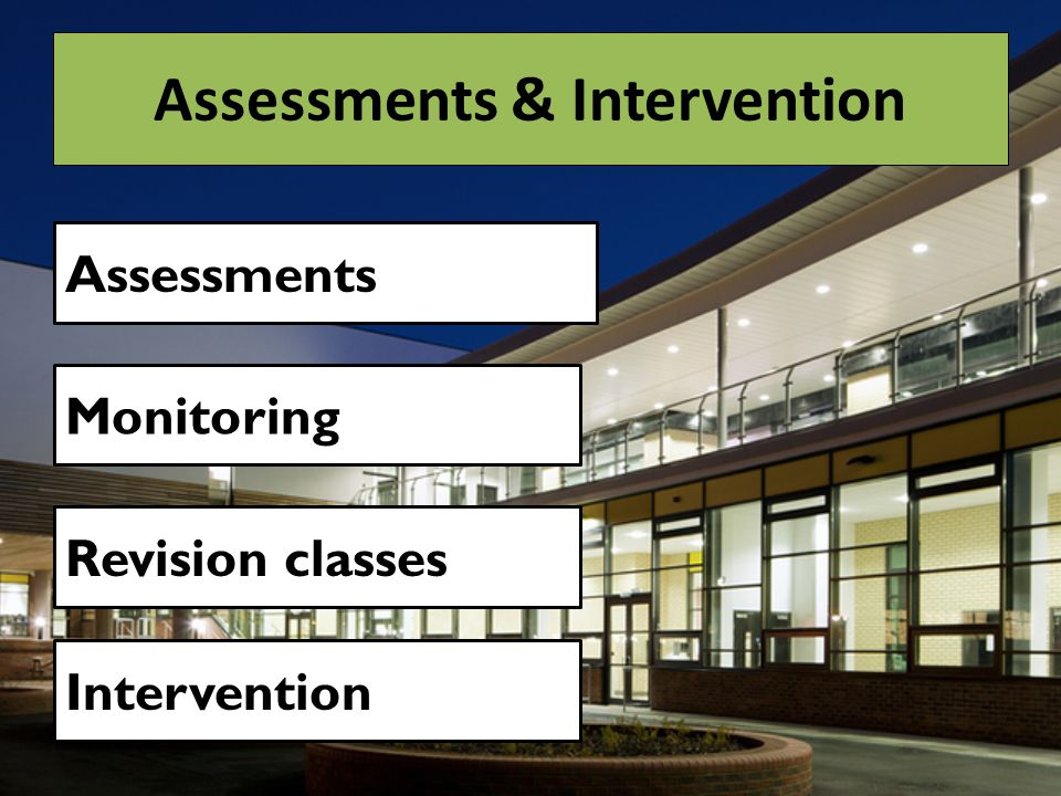 Assessments & Intervention Assessments Monitoring Intervention Revision classes