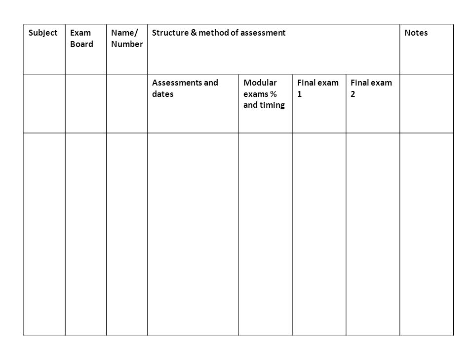 GCSE: Key Points BTECDual award students Will sit Science A Separate Sciences Number of exams 1 exam (25%) in March (With possible second attempt in May if needed) 3 exams (B1, C1, P1) In June 2015 No External Science exams this year CourseworkAssignments throughout the year ISA (25%) in January3 ISAs in Summer term All GCSE classes including Separate Sciences will have Mock exams in April