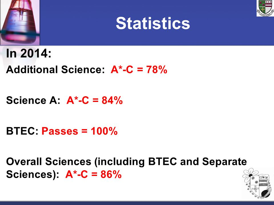 Statistics In 2014: Additional Science: A*-C = 78% Science A: A*-C = 84% BTEC: Passes = 100% Overall Sciences (including BTEC and Separate Sciences): A*-C = 86%