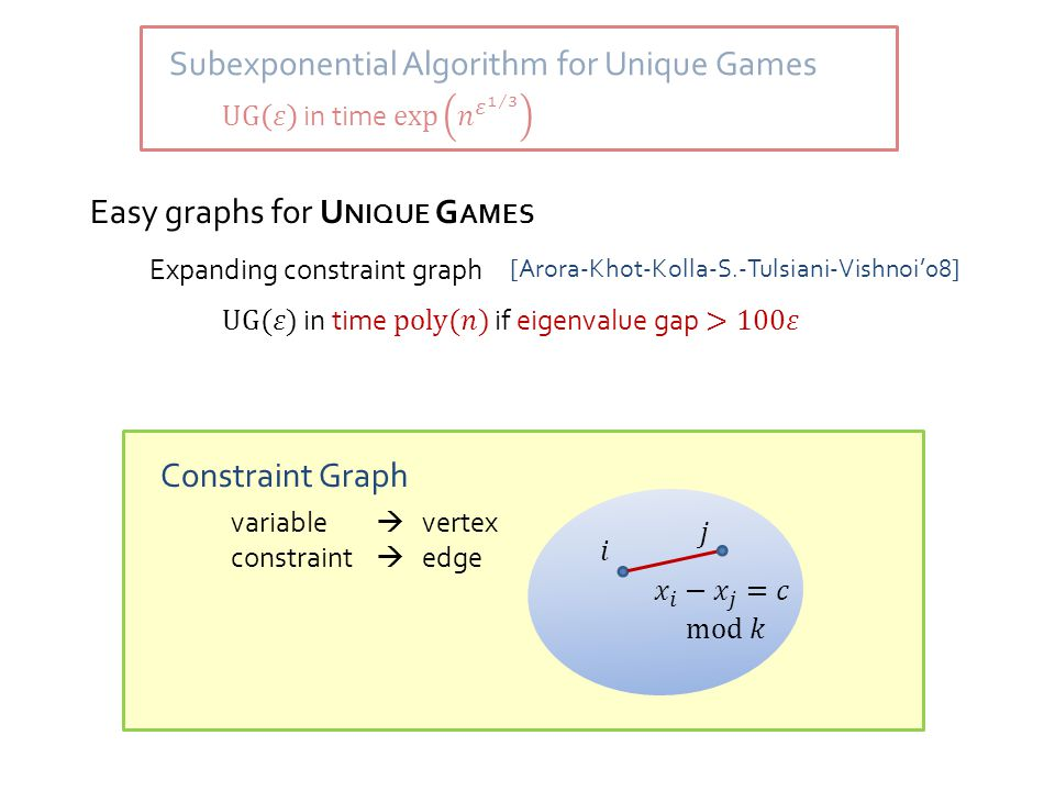 Subexponential Algorithm for Unique Games Easy graphs for U NIQUE G AMES Constraint Graph variable  vertex constraint  edge Expanding constraint graph [Arora-Khot-Kolla-S.-Tulsiani-Vishnoi'08]