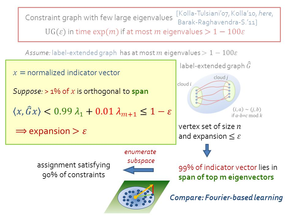 Constraint graph with few large eigenvalues [Kolla-Tulsiani'07, Kolla'10, here, Barak-Raghavendra-S.'11] 99% of indicator vector lies in span of top m eigenvectors enumerate subspace Compare: Fourier-based learning 2