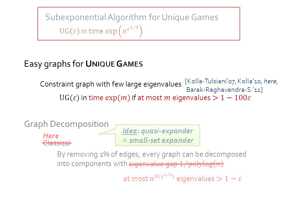 Easy graphs for U NIQUE G AMES Constraint graph with few large eigenvalues [Kolla-Tulsiani'07, Kolla'10, here, Barak-Raghavendra-S.'11] Graph Decomposition By removing 1% of edges, every graph can be decomposed into components with Classical Here Subexponential Algorithm for Unique Games