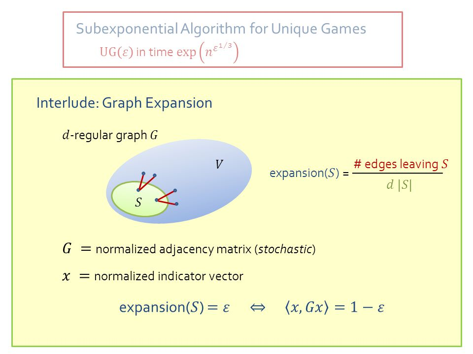 Subexponential Algorithm for Unique Games Interlude: Graph Expansion