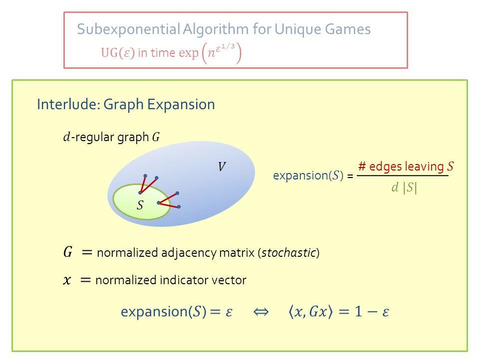 Subexponential Algorithm for Unique Games Easy graphs for U NIQUE G AMES Constraint Graph variable  vertex constraint  edge Expanding constraint graph [Arora-Khot-Kolla-S.-Tulsiani-Vishnoi'08]