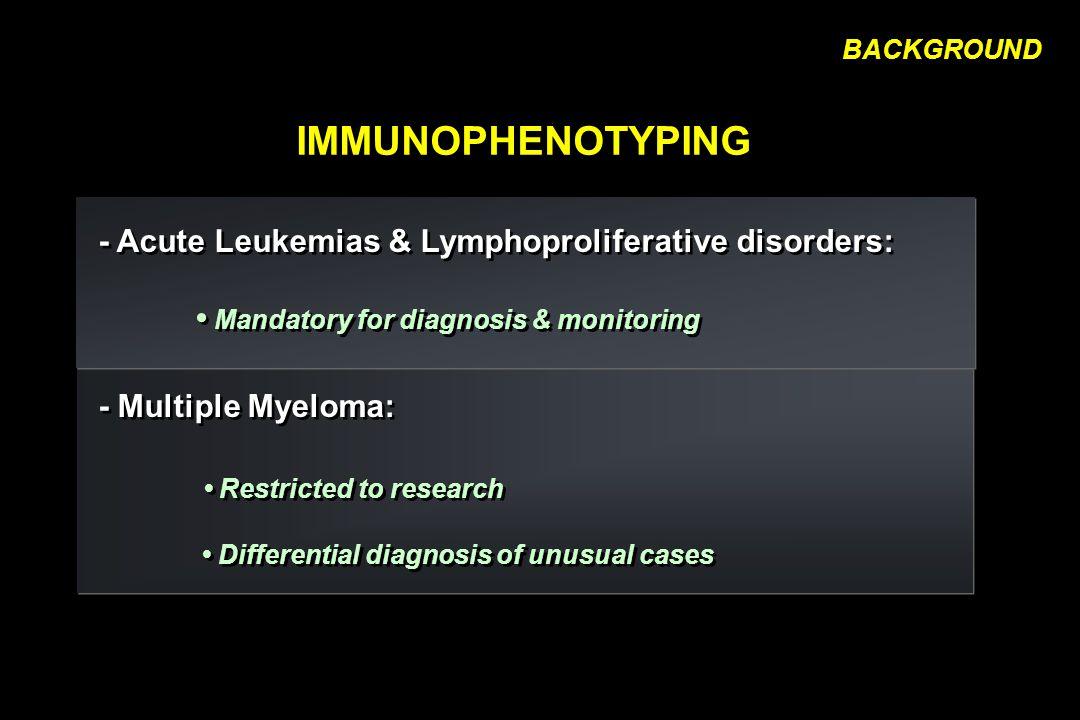 BACKGROUND IMMUNOPHENOTYPING - Acute Leukemias & Lymphoproliferative disorders: Mandatory for diagnosis & monitoring - Multiple Myeloma: Restricted to