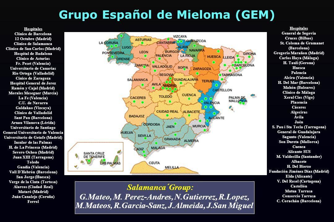 Grupo Español de Mieloma (GEM) Hospitales Clínico de Barcelona 12 Octubre (Madrid) Clínico de Salamanca Clínico de San Carlos (Madrid) Hospital de Bad