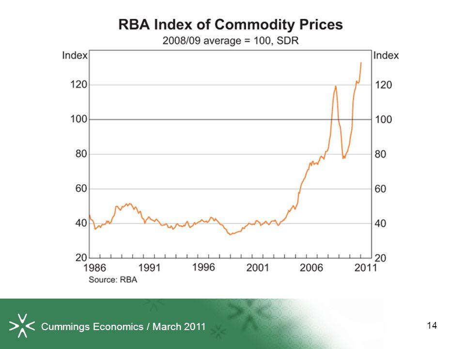 14 Cummings Economics / March 2011
