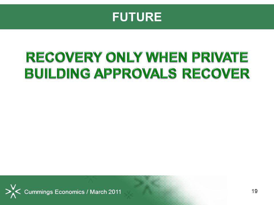 19 FUTURE Cummings Economics / March 2011