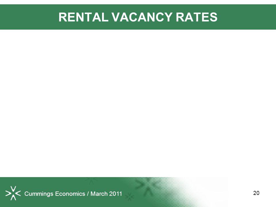 20 RENTAL VACANCY RATES Cummings Economics / March 2011
