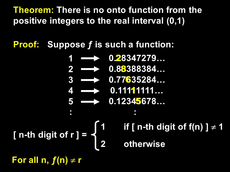 Theorem: There is no onto function from the positive integers to the real interval (0,1) 12345:12345: 0.28347279… 0.88388384… 0.77635284… 0.11111111… 0.12345678… : Proof:Suppose ƒ is such a function: [ n-th digit of r ] = 2 8 6 1 5 1 if [ n-th digit of f(n) ]  1 2otherwise For all n, ƒ(n)  r