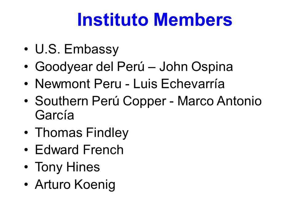 Instituto Members U.S.