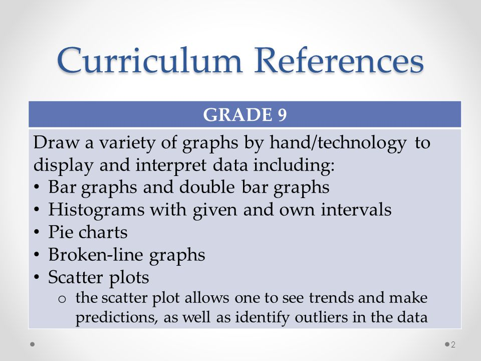 Curriculum References GRADE 9 Draw a variety of graphs by hand/technology to display and interpret data including: Bar graphs and double bar graphs Hi