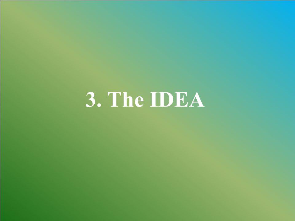 3. The IDEA