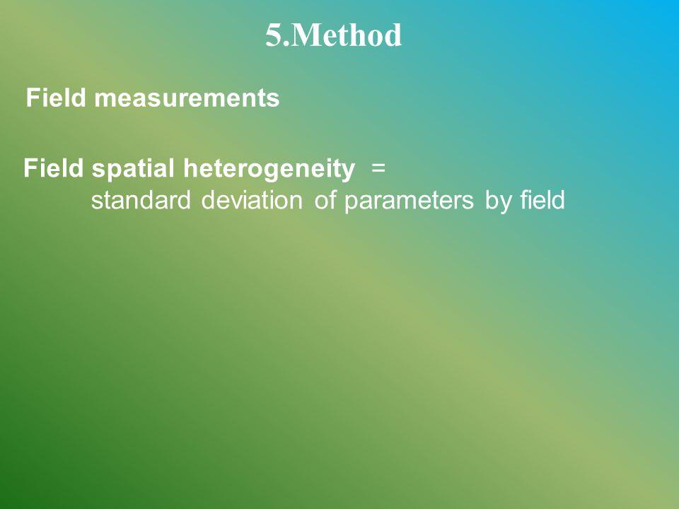 Field spatial heterogeneity = standard deviation of parameters by field 5.Method Field measurements