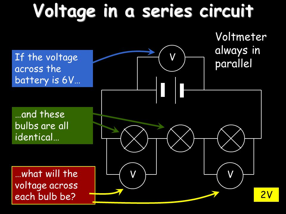 Current in a parallel circuit If the current here is 6 amps The current here will be… And the current here will be… 6A 2A