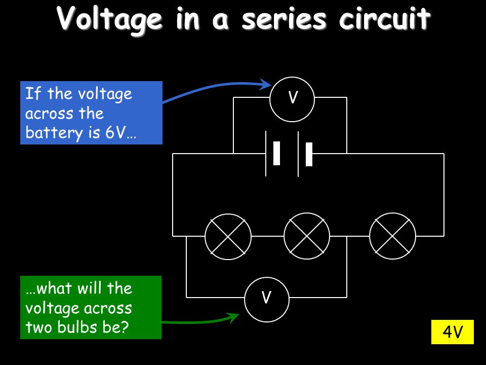 Voltage in a series circuit V VV If the voltage across the battery is 6V… …and these bulbs are all identical… …what will the voltage across each bulb