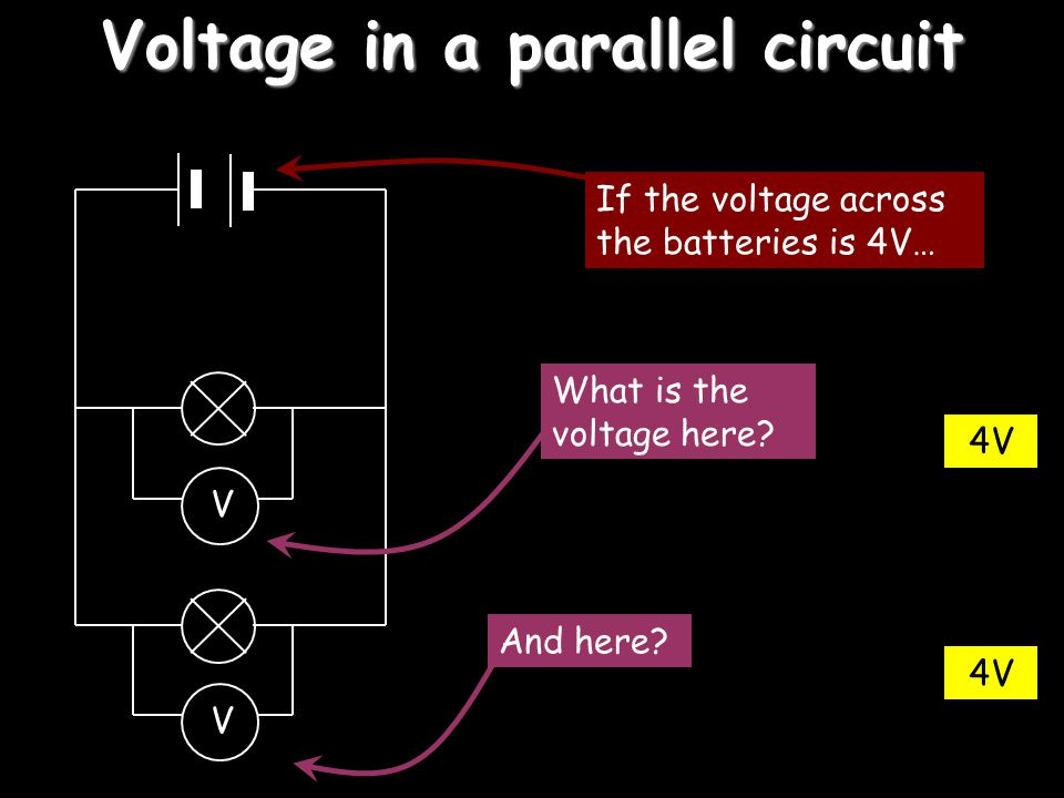 Voltage in a series circuit V V If the voltage across the battery is 6V… …what will the voltage across two bulbs be? 4V