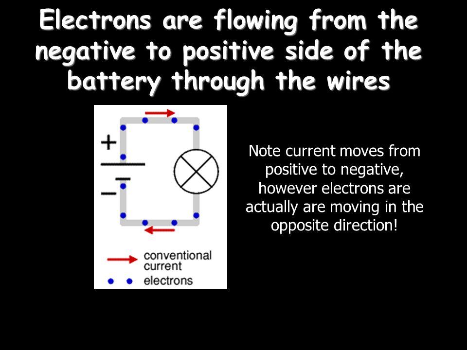 Potential Difference (V)  V = W Q  Unit Volt V or J C -1  Volt is the p.d.