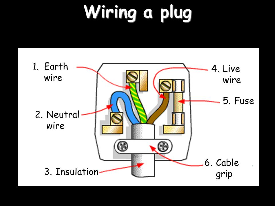 Electrical Safety A combination of fuse and Earth A.C. Supply That Hurts! The fuse will melt to prevent electrocution and the electricity is carried t