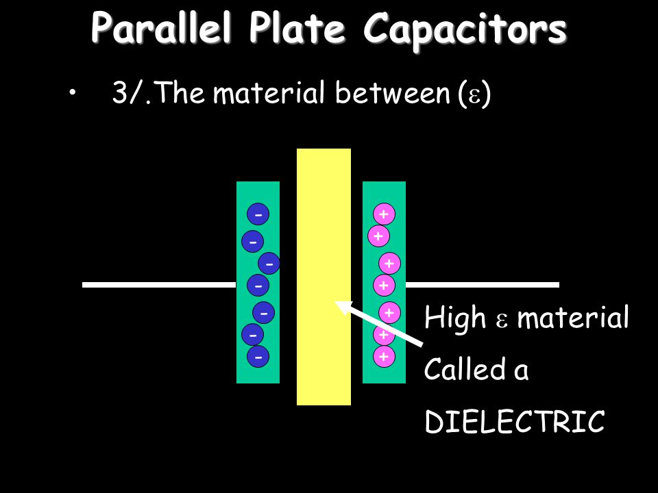 Parallel Plate Capacitors 2 /.The area of overlap A - - - + + + A