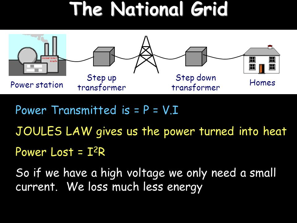 The National Grid If electricity companies transmitted electricity at 240 volts through overhead power lines there would be too much energy lost by th
