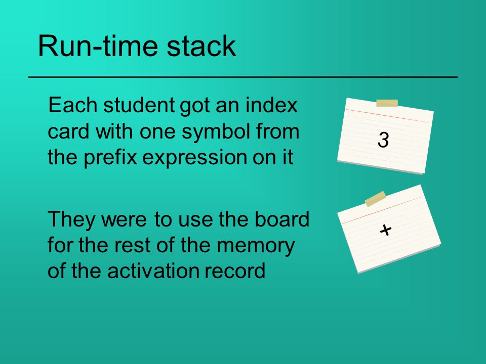 Run-time stack Each student got an index card with one symbol from the prefix expression on it They were to use the board for the rest of the memory of the activation record 3 +