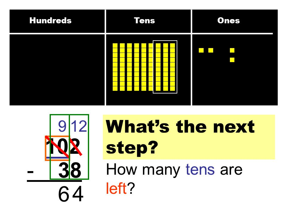 Hundreds Tens Ones 102 - 38 What's the next step 912 4 How many tens are left 6