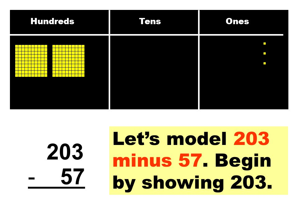Hundreds Tens Ones 203 - 57 Let's model 203 minus 57. Begin by showing 203.