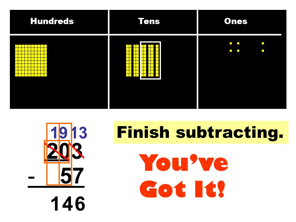 Hundreds Tens Ones 203 - 57 Finish subtracting. 1913 641 You've Got It!