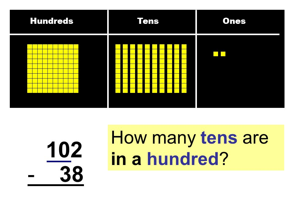 Hundreds Tens Ones 102 - 38 How many tens are in a hundred
