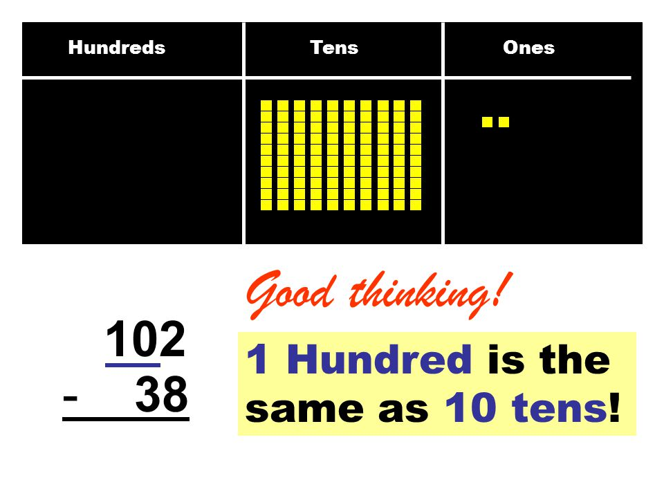 Hundreds Tens Ones 102 - 38 1 Hundred is the same as 10 tens! Good thinking!