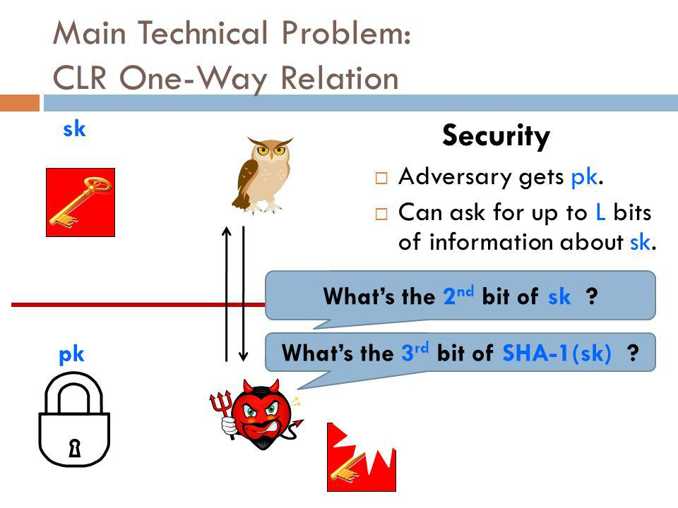Main Technical Problem: CLR One-Way Relation pk sk  Adversary gets pk.