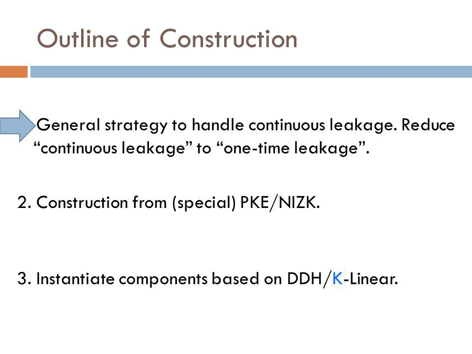 Outline of Construction 1. General strategy to handle continuous leakage.