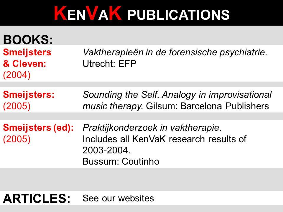 K EN V A K PUBLICATIONS SmeijstersVaktherapieën in de forensische psychiatrie. & Cleven:Utrecht: EFP (2004) Smeijsters:Sounding the Self. Analogy in i