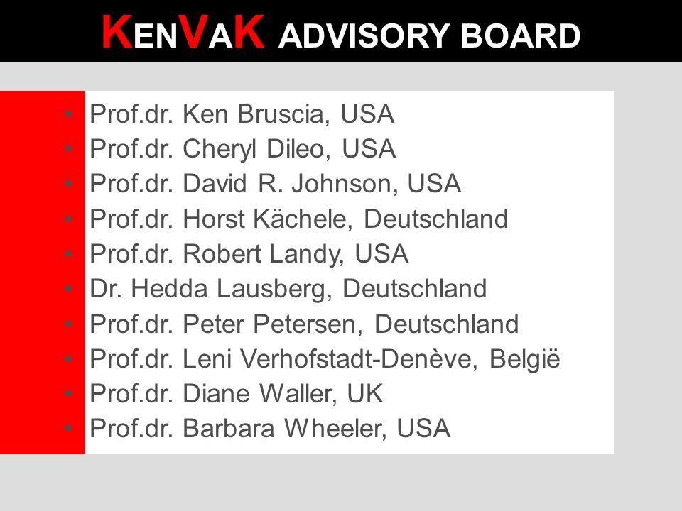 K EN V A K ADVISORY BOARD Prof.dr. Ken Bruscia, USA Prof.dr. Cheryl Dileo, USA Prof.dr. David R. Johnson, USA Prof.dr. Horst Kächele, Deutschland Prof